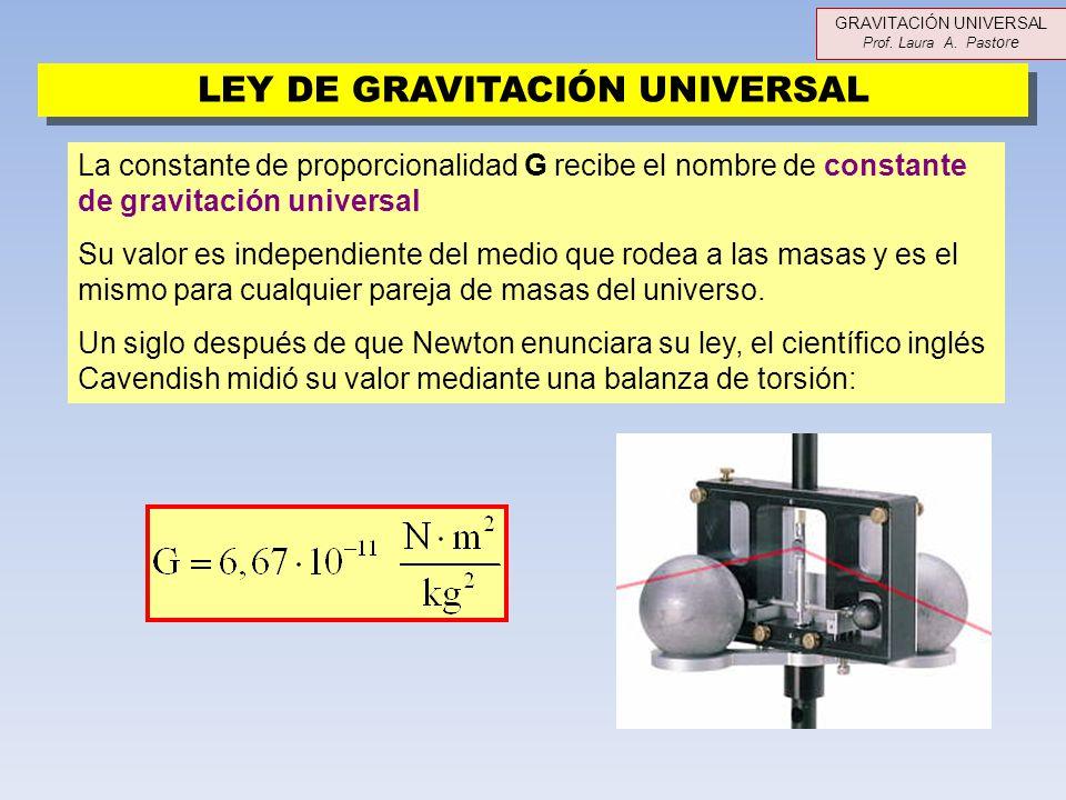 LEY DE GRAVITACIÓN UNIVERSAL La constante de proporcionalidad G recibe el nombre de constante de gravitación universal Su valor es independiente del m