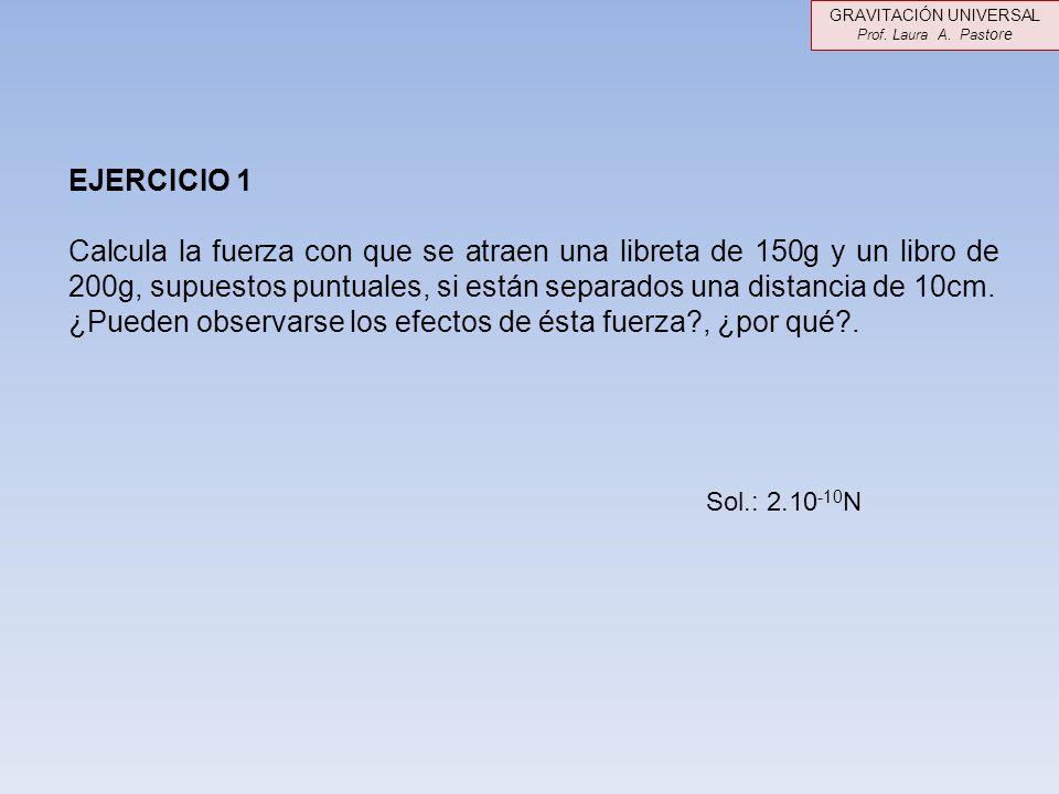 EJERCICIO 1 Calcula la fuerza con que se atraen una libreta de 150g y un libro de 200g, supuestos puntuales, si están separados una distancia de 10cm.