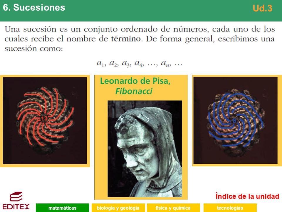 Índice de la unidad Índice de la unidad matemáticasfísica y químicatecnologíasbiología y geología 6. Sucesiones Ud.3