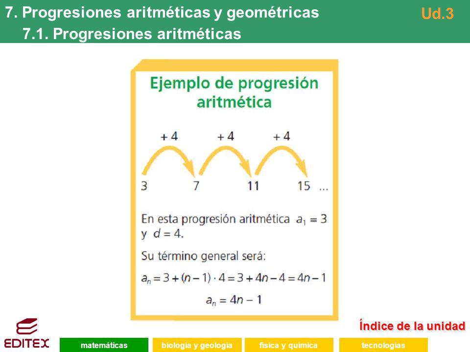 Índice de la unidad Índice de la unidad matemáticasfísica y químicatecnologíasbiología y geología 7. Progresiones aritméticas y geométricas 7.1. Progr