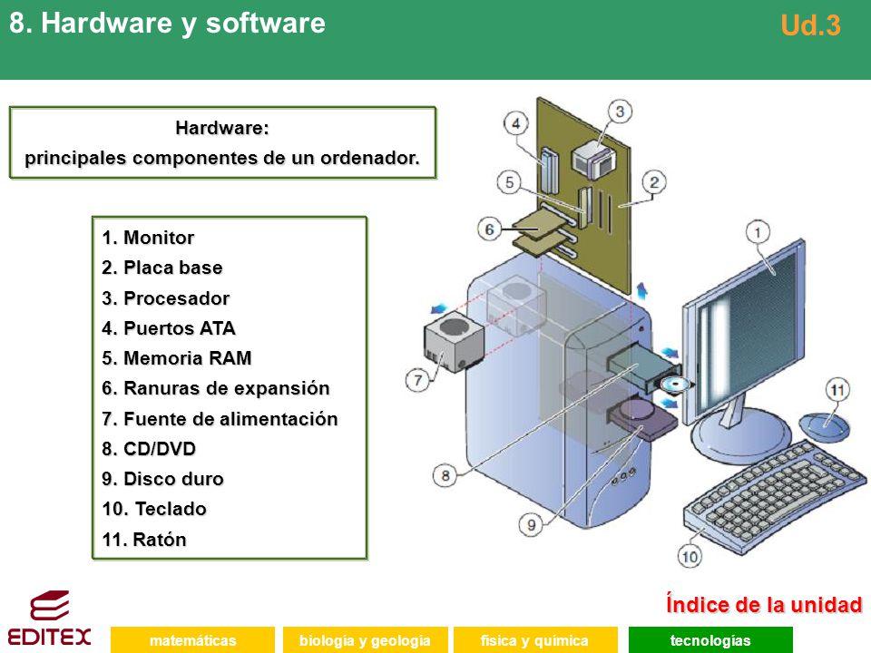 matemáticasfísica y químicatecnologíasbiología y geología 8. Hardware y software Ud.3 1. Monitor 2. Placa base 3. Procesador 4. Puertos ATA 5. Memoria