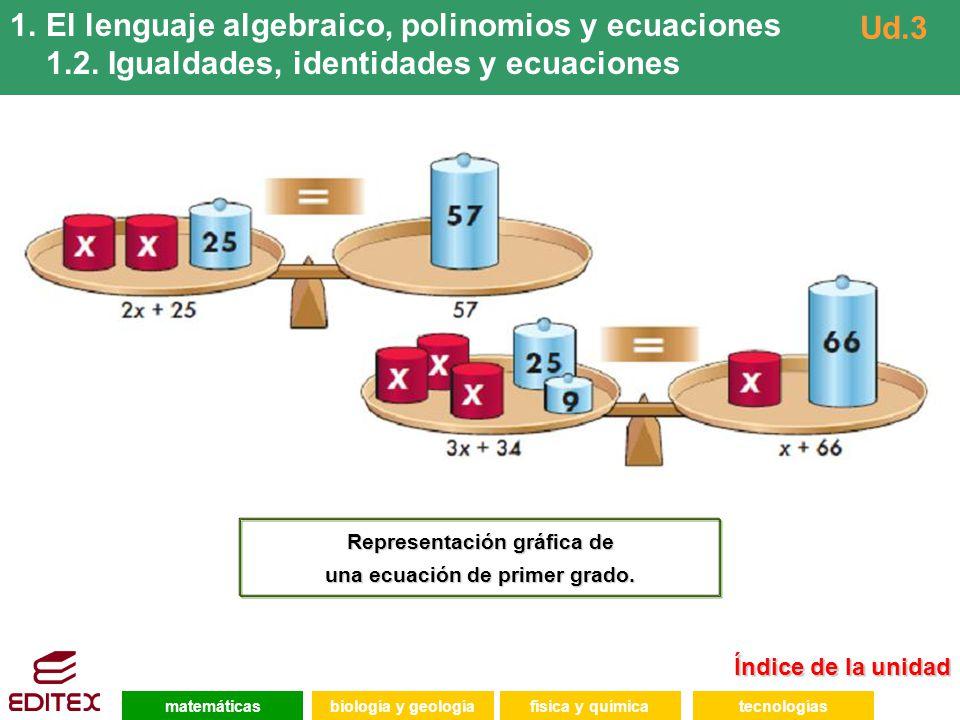 Índice de la unidad Índice de la unidad matemáticasfísica y químicatecnologíasbiología y geología 1.El lenguaje algebraico, polinomios y ecuaciones 1.