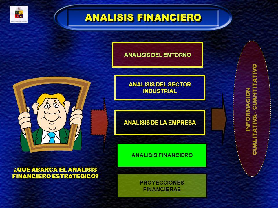 ANALISIS FINANCIERO ¿QUE ABARCA EL ANALISIS FINANCIERO ESTRATEGICO? ¿QUE ABARCA EL ANALISIS FINANCIERO ESTRATEGICO? ANALISIS DEL ENTORNO ANALISIS DEL