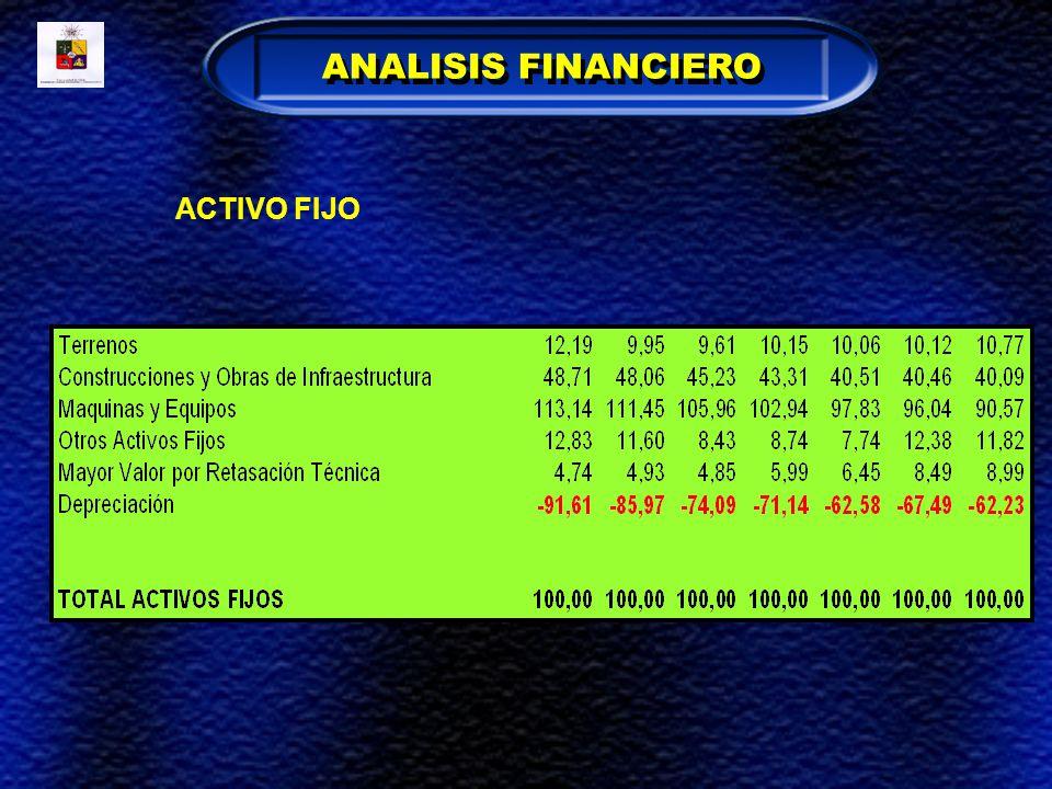 ACTIVO FIJO ANALISIS FINANCIERO