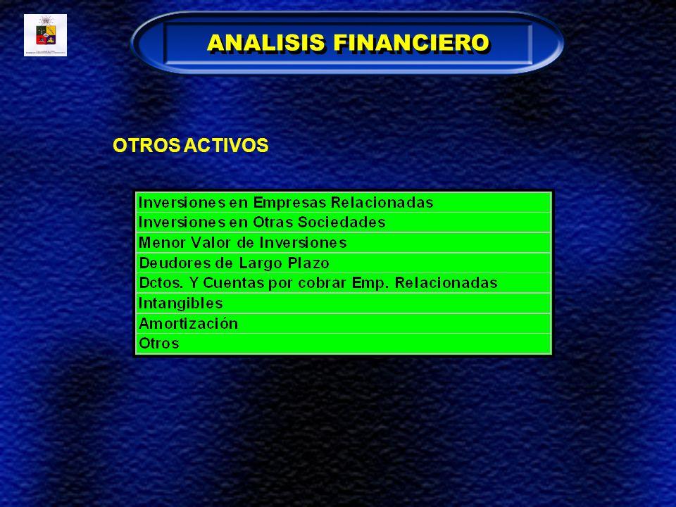 OTROS ACTIVOS ANALISIS FINANCIERO