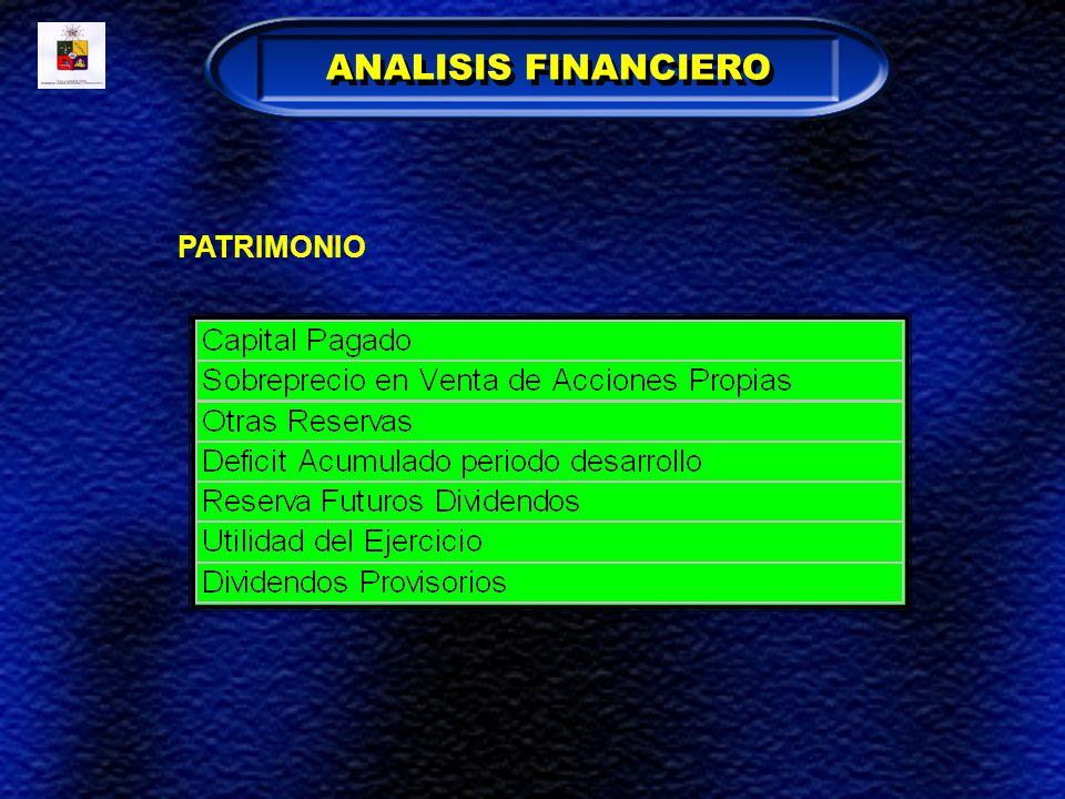 PATRIMONIO ANALISIS FINANCIERO