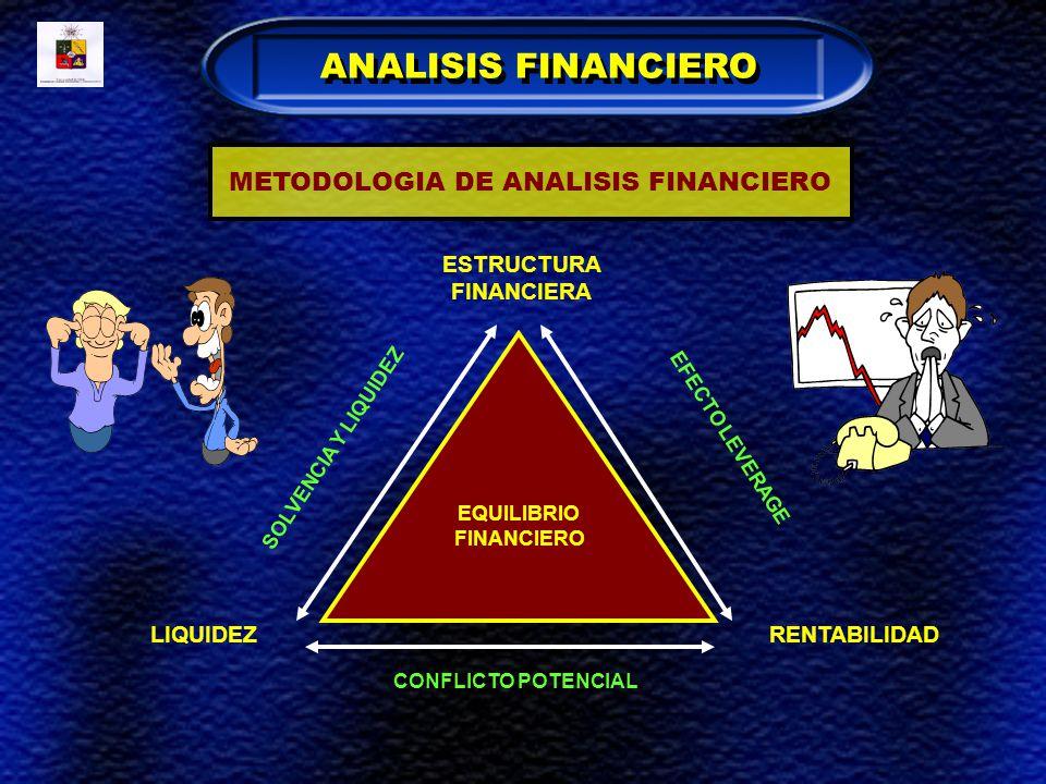 ANALISIS FINANCIERO EQUILIBRIO FINANCIERO LIQUIDEZRENTABILIDAD ESTRUCTURA FINANCIERA CONFLICTO POTENCIAL SOLVENCIA Y LIQUIDEZ EFECTO LEVERAGE METODOLO