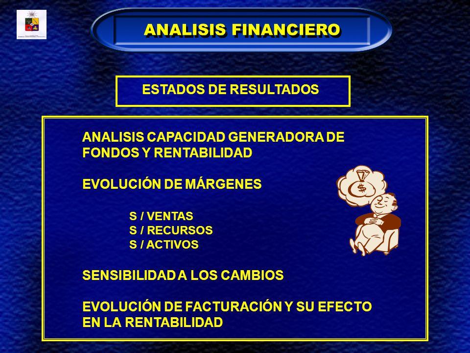 ANALISIS CAPACIDAD GENERADORA DE FONDOS Y RENTABILIDAD EVOLUCIÓN DE MÁRGENES S / VENTAS S / RECURSOS S / ACTIVOS SENSIBILIDAD A LOS CAMBIOS EVOLUCIÓN