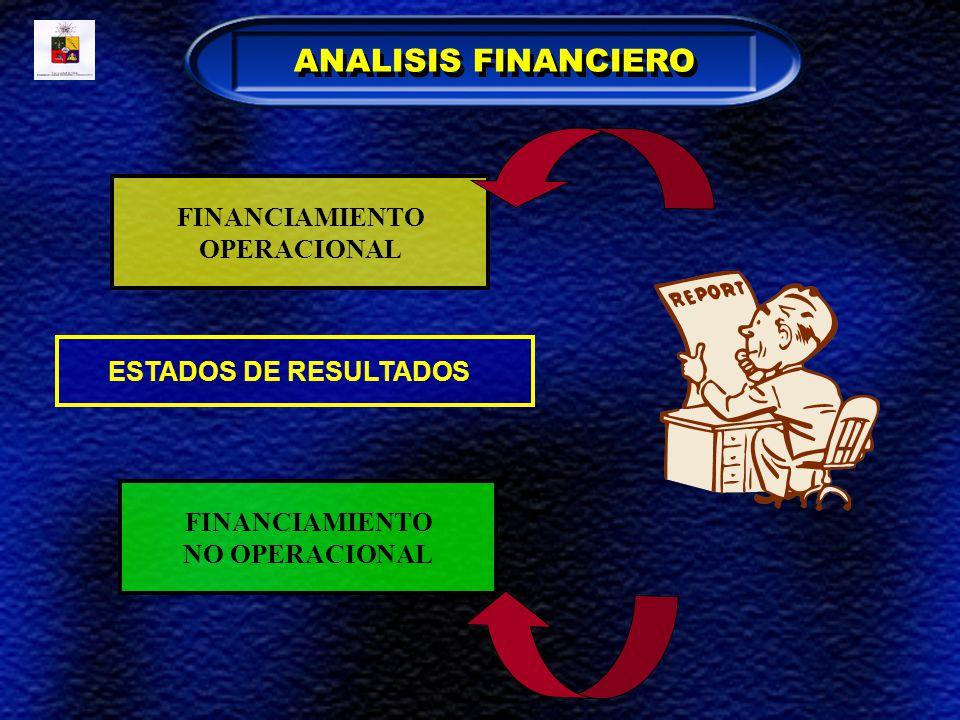 FINANCIAMIENTO OPERACIONAL FINANCIAMIENTO NO OPERACIONAL ANALISIS FINANCIERO ESTADOS DE RESULTADOS