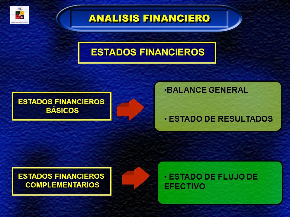 ESTADOS FINANCIEROS BÁSICOS ESTADOS FINANCIEROS COMPLEMENTARIOS BALANCE GENERAL ESTADO DE RESULTADOS ESTADO DE FLUJO DE EFECTIVO ANALISIS FINANCIERO