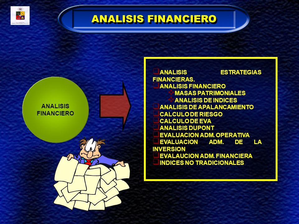 ANALISIS FINANCIERO ANALISIS ESTRATEGIAS FINANCIERAS. ANALISIS FINANCIERO MASAS PATRIMONIALES ANALISIS DE INDICES ANALISIS DE APALANCAMIENTO CALCULO D