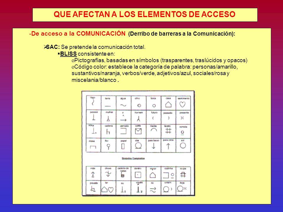 QUE AFECTAN A LOS ELEMENTOS DE ACCESO - De acceso a la COMUNICACIÓN (Derribo de barreras a la Comunicación): SAC: Se pretende la comunicación total.