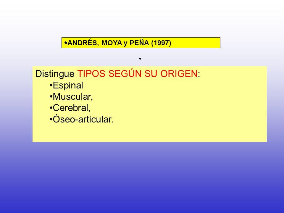 Distingue TIPOS SEGÚN SU ORIGEN: Espinal Muscular, Cerebral, Óseo-articular.