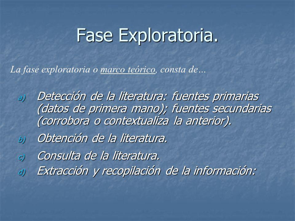 Fase Exploratoria. a) Detección de la literatura: fuentes primarias (datos de primera mano); fuentes secundarias (corrobora o contextualiza la anterio