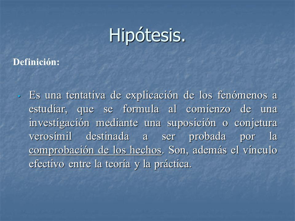 Hipótesis. Es una tentativa de explicación de los fenómenos a estudiar, que se formula al comienzo de una investigación mediante una suposición o conj