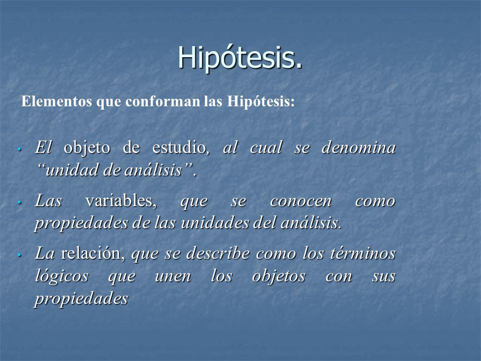 Hipótesis.El objeto de estudio, al cual se denomina unidad de análisis.