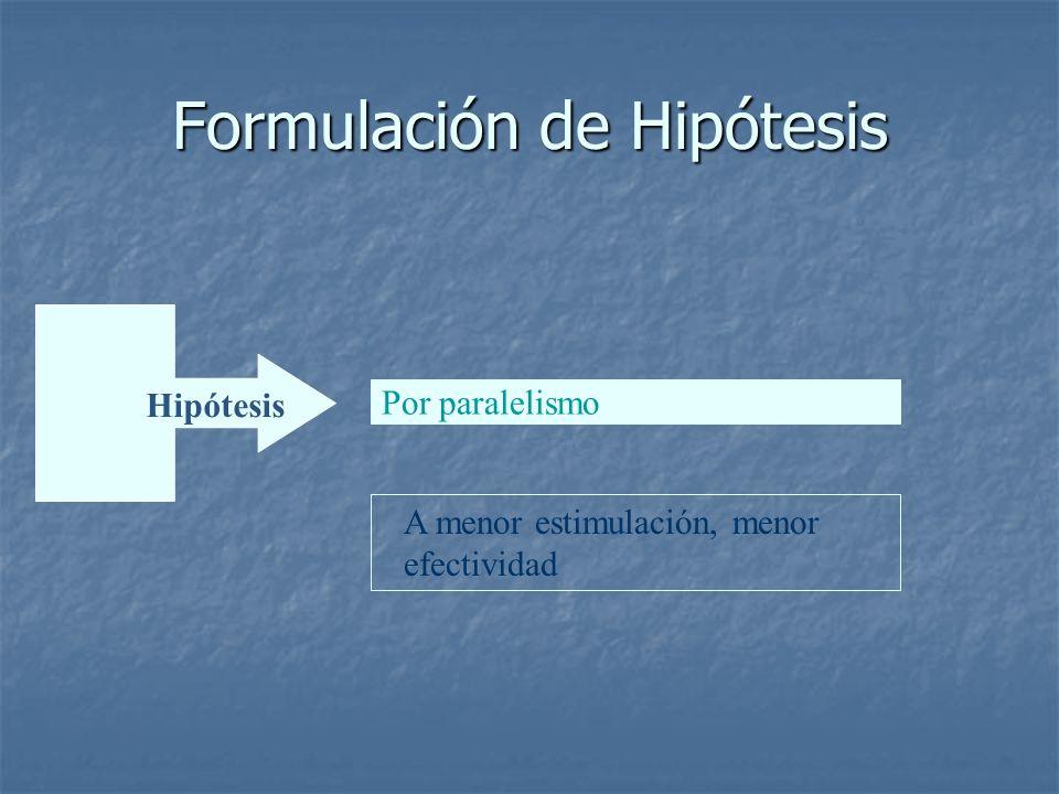 Problema Formulación de Hipótesis Hipótesis Por paralelismo A menor estimulación, menor efectividad
