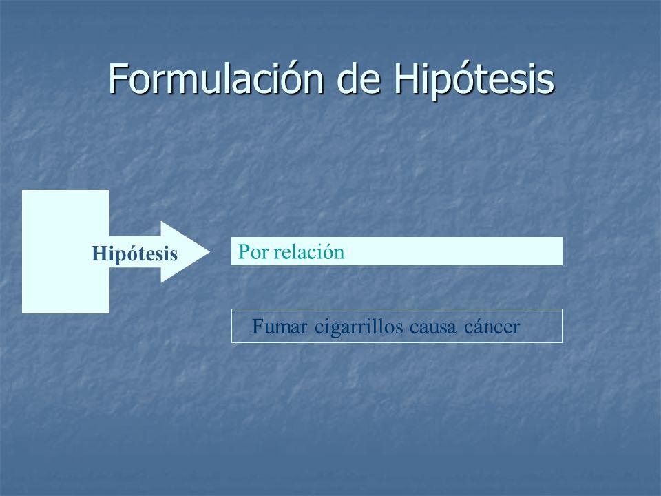 Problema Formulación de Hipótesis Hipótesis Por relación Fumar cigarrillos causa cáncer