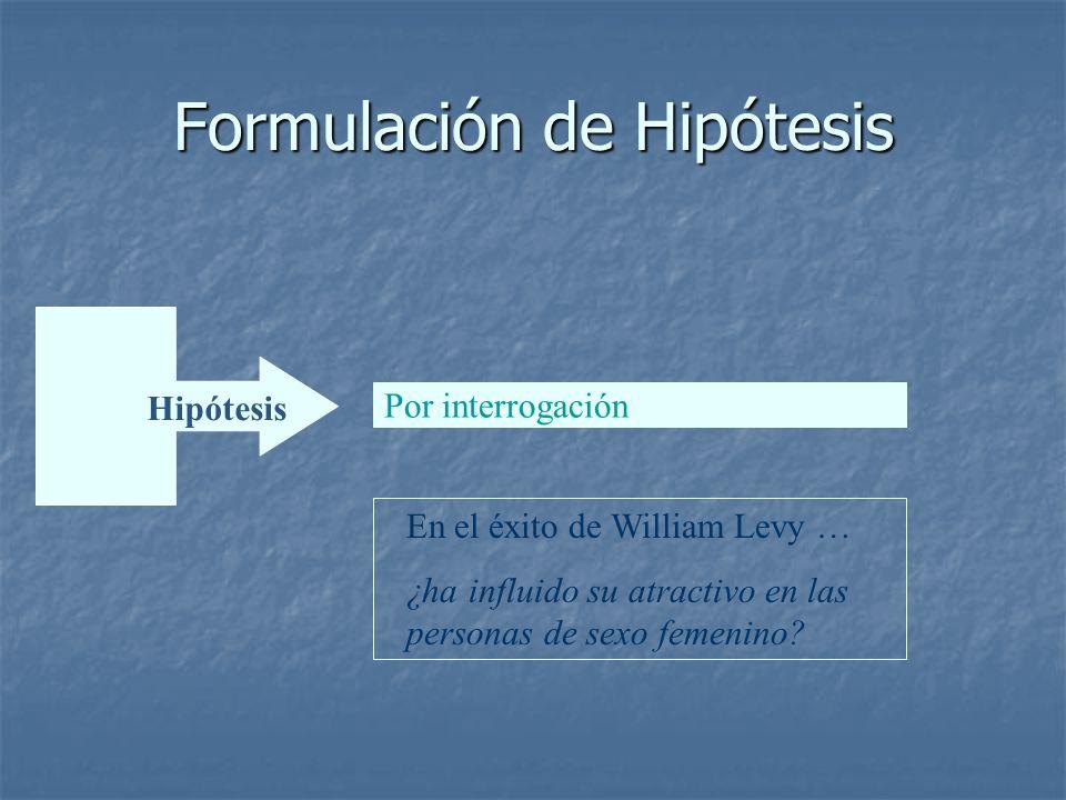 Problema Formulación de Hipótesis Hipótesis Por interrogación En el éxito de William Levy … ¿ha influido su atractivo en las personas de sexo femenino?
