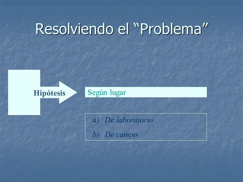 Problema Resolviendo el Problema Hipótesis Según lugar a)De laboratorio b)De campo