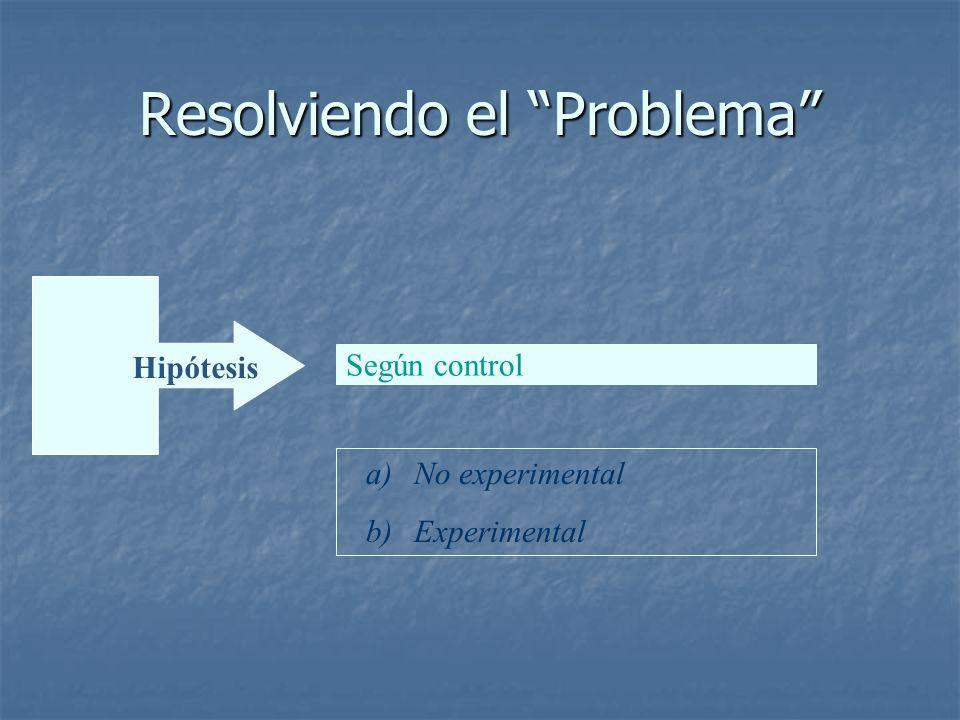 Problema Resolviendo el Problema Hipótesis Según control a)No experimental b)Experimental