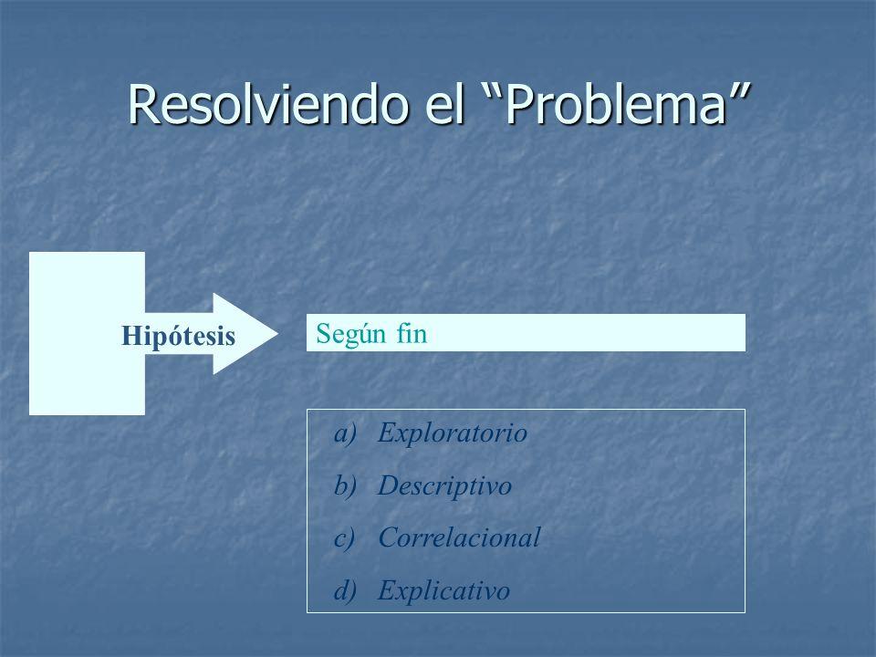 Problema Resolviendo el Problema Hipótesis Según fin a)Exploratorio b)Descriptivo c)Correlacional d)Explicativo