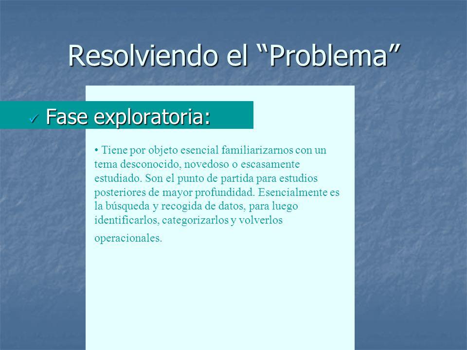 Resolviendo el Problema Fase exploratoria: Fase exploratoria: Tiene por objeto esencial familiarizarnos con un tema desconocido, novedoso o escasamente estudiado.