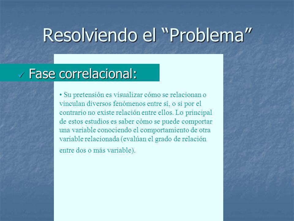 Resolviendo el Problema Fase correlacional: Fase correlacional: Su pretensión es visualizar cómo se relacionan o vinculan diversos fenómenos entre sí, o si por el contrario no existe relación entre ellos.