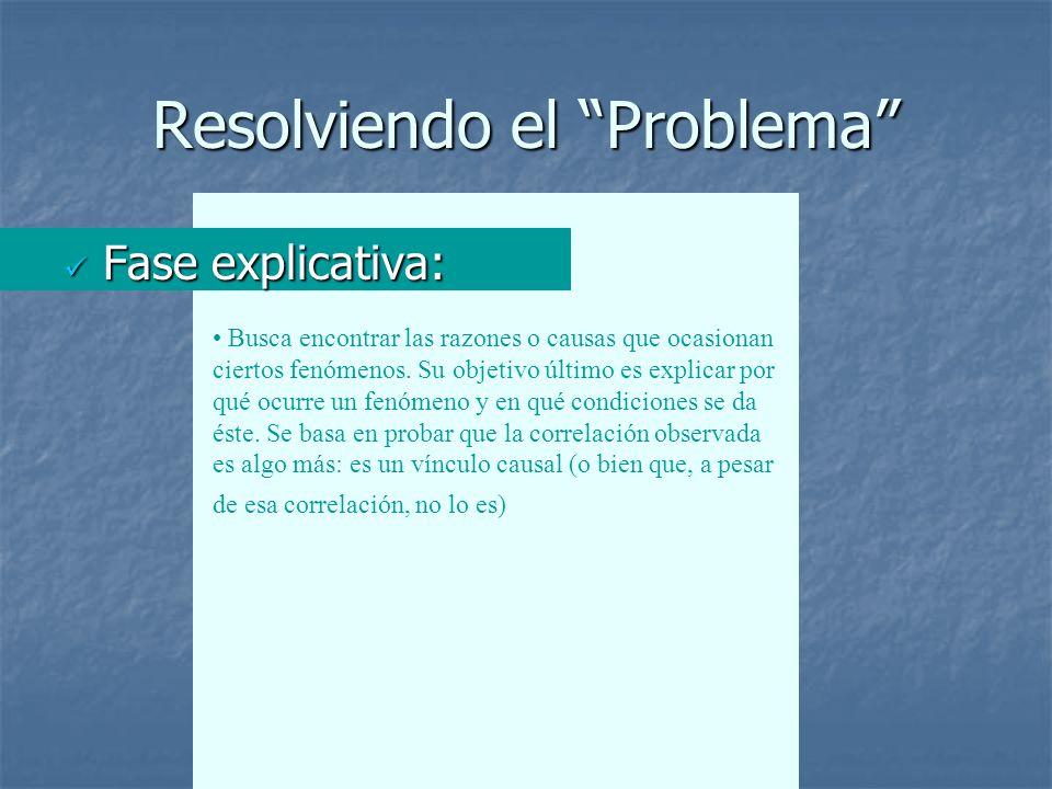Resolviendo el Problema Fase explicativa: Fase explicativa: Busca encontrar las razones o causas que ocasionan ciertos fenómenos. Su objetivo último e