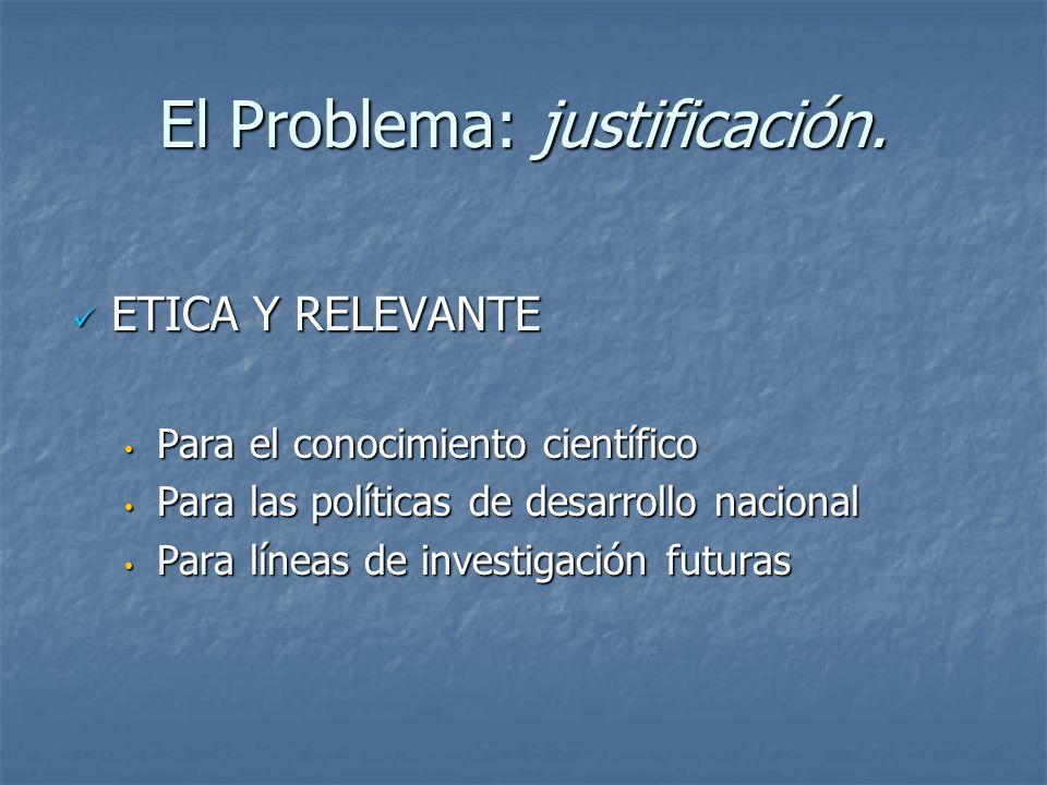 El Problema: justificación. ETICA Y RELEVANTE ETICA Y RELEVANTE Para el conocimiento científico Para el conocimiento científico Para las políticas de