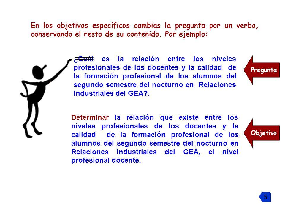 En los objetivos específicos cambias la pregunta por un verbo, conservando el resto de su contenido.