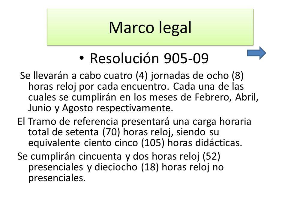 Marco legal Resolución 905-09 Se llevarán a cabo cuatro (4) jornadas de ocho (8) horas reloj por cada encuentro. Cada una de las cuales se cumplirán e