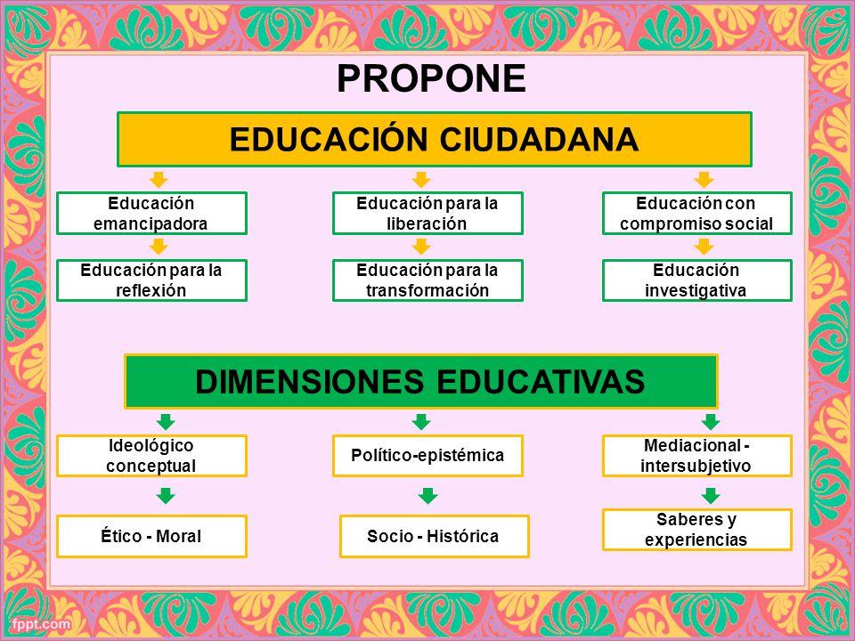 Educación emancipadora Educación para la reflexión Educación para la liberación Educación para la transformación Educación con compromiso social Educa