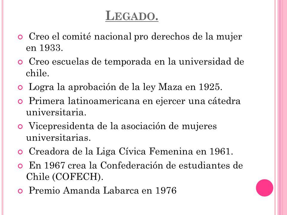 L EGADO. Creo el comité nacional pro derechos de la mujer en 1933. Creo escuelas de temporada en la universidad de chile. Logra la aprobación de la le