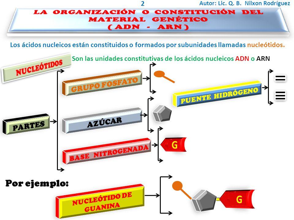 Autor: Lic. Q. B. Nilxon Rodríguez 2 Los ácidos nucleicos están constituidos o formados por subunidades llamadas nucleótidos. Por ejemplo: Son las uni