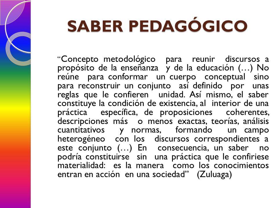SABER PEDAGÓGICO Concepto metodológico para reunir discursos a propósito de la enseñanza y de la educación (…) No reúne para conformar un cuerpo conce