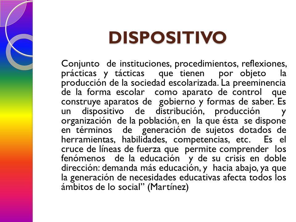 DISPOSITIVO Conjunto de instituciones, procedimientos, reflexiones, prácticas y tácticas que tienen por objeto la producción de la sociedad escolariza