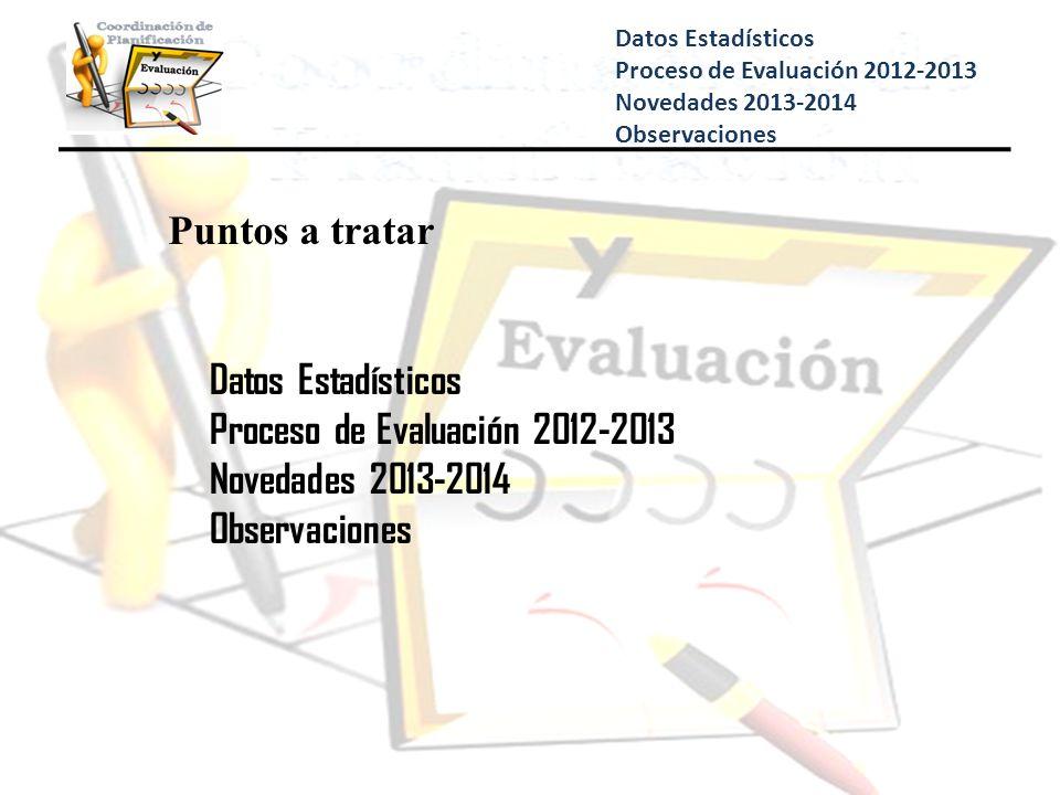 Datos Estadísticos Proceso de Evaluación 2012-2013 Novedades 2013-2014 Observaciones Puntos a tratar Datos Estadísticos Proceso de Evaluación 2012-201