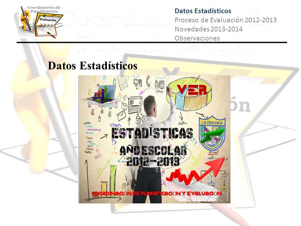 Proceso de Evaluación 2012-2013 Novedades 2013-2014 Observaciones Proceso de Evaluación 2012-2013 1.Emisión de Circular para normar el Proceso de Evaluación 2.Entrega de Planes de Evaluación a la CPE 3.Nominas para el registro de calificaciones 4.