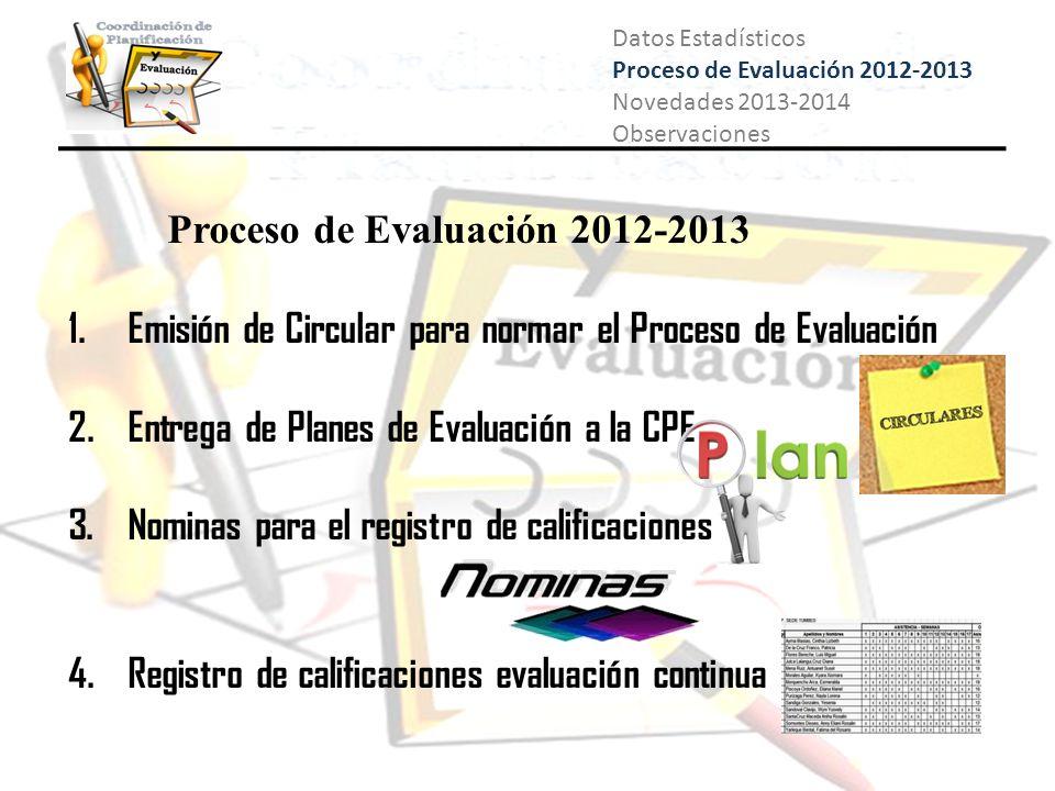 Proceso de Evaluación 2012-2013 Novedades 2013-2014 Observaciones Proceso de Evaluación 2012-2013 1.Emisión de Circular para normar el Proceso de Eval