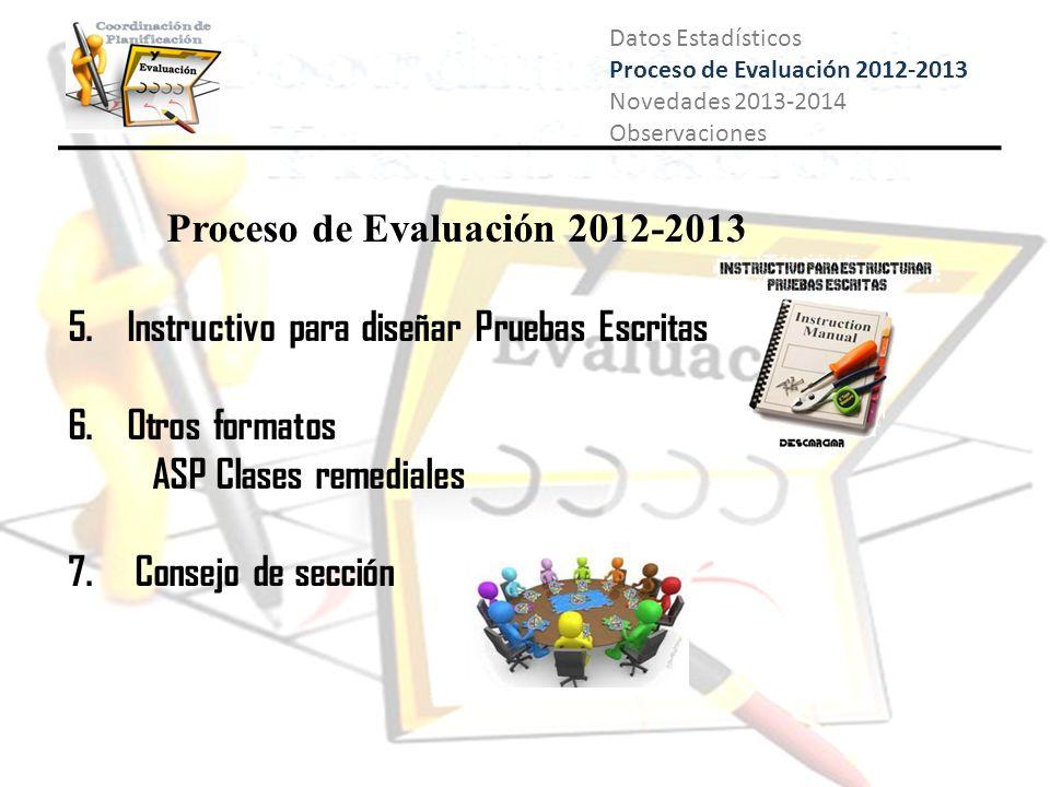 Datos Estadísticos Proceso de Evaluación 2012-2013 Novedades 2013-2014 Observaciones Proceso de Evaluación 2012-2013 5. Instructivo para diseñar Prueb