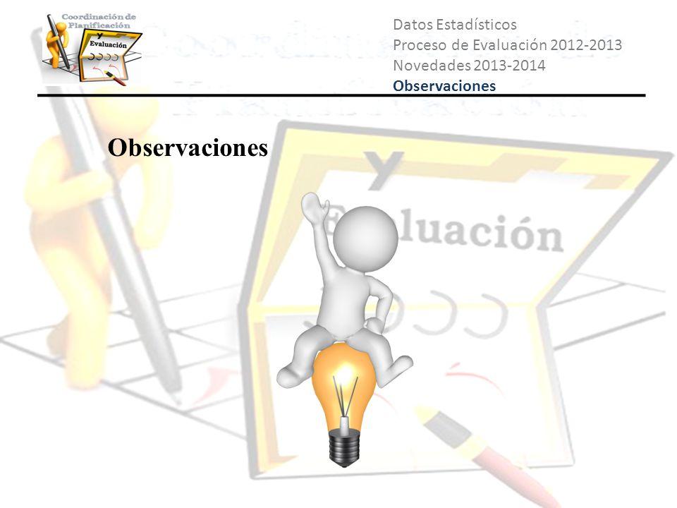 Datos Estadísticos Proceso de Evaluación 2012-2013 Novedades 2013-2014 Observaciones La evaluación que no ayude a aprender de modo más cualificado es mejor no practicarla La evaluación no es ni puede ser un apéndice de la enseñanza.