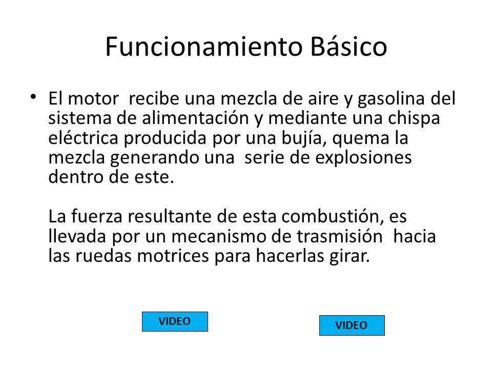 Funcionamiento Básico El motor recibe una mezcla de aire y gasolina del sistema de alimentación y mediante una chispa eléctrica producida por una bujía, quema la mezcla generando una serie de explosiones dentro de este.