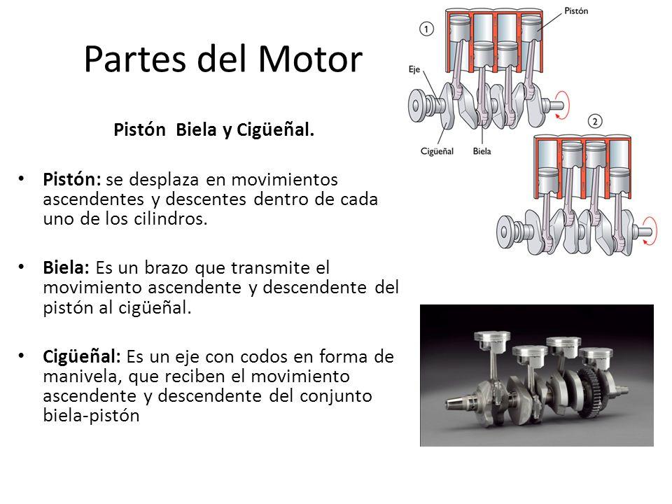 Funcionamiento del Motor El motor a gasolina convierte un fenómeno químico en uno mecánico.