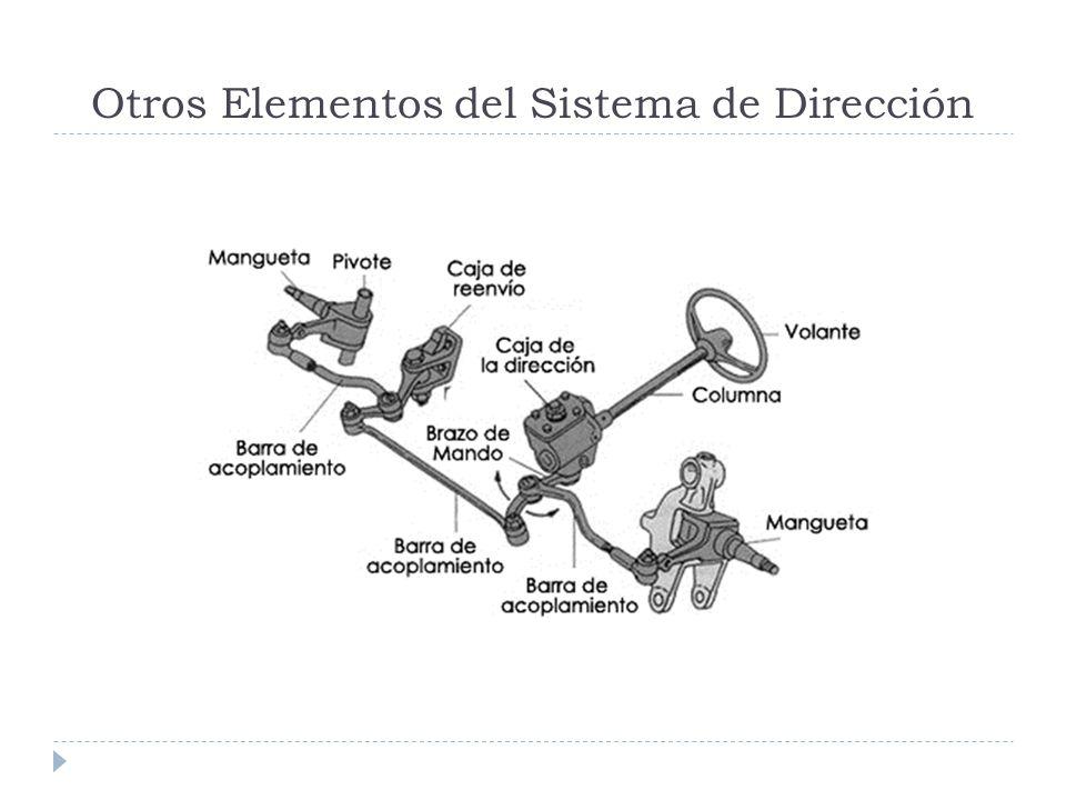 Otros Elementos del Sistema de Dirección