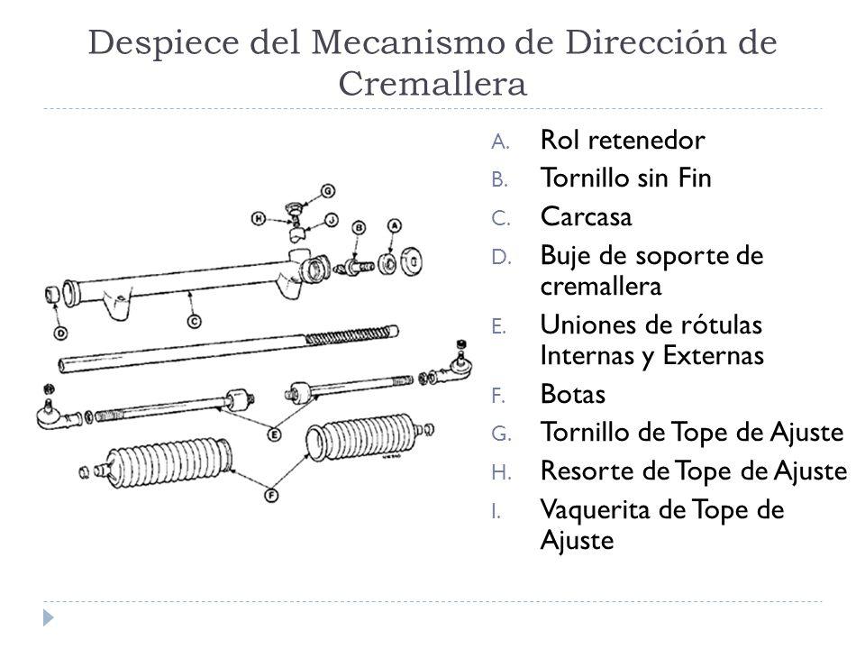 Despiece del Mecanismo de Dirección de Cremallera A. Rol retenedor B. Tornillo sin Fin C. Carcasa D. Buje de soporte de cremallera E. Uniones de rótul