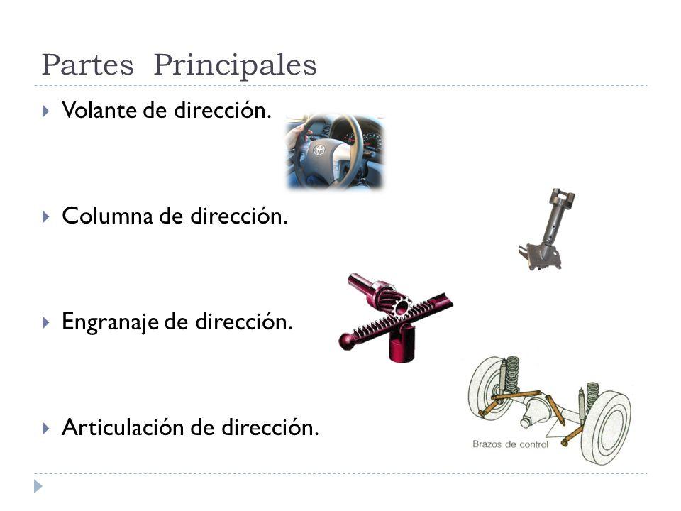 Partes Principales Volante de dirección. Columna de dirección. Engranaje de dirección. Articulación de dirección.