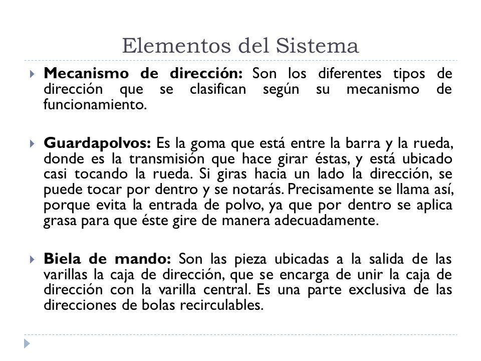 Elementos del Sistema Mecanismo de dirección: Son los diferentes tipos de dirección que se clasifican según su mecanismo de funcionamiento. Guardapolv