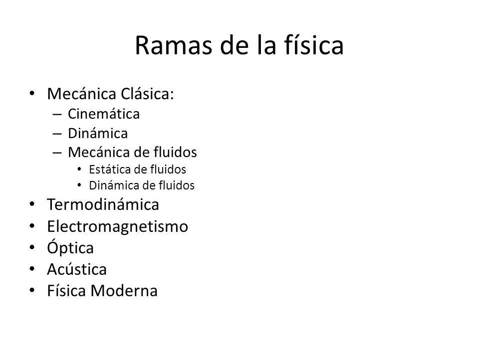 Ramas de la física Mecánica Clásica: – Cinemática – Dinámica – Mecánica de fluidos Estática de fluidos Dinámica de fluidos Termodinámica Electromagnet