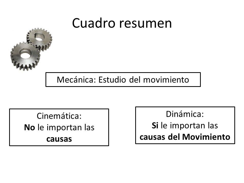 Cuadro resumen Mecánica: Estudio del movimiento Cinemática: No le importan las causas Dinámica: Si le importan las causas del Movimiento